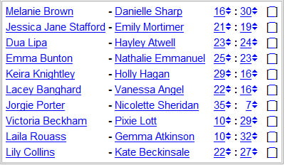 National Chicks Championship - England 2nd Division 16th day - 12 Pics