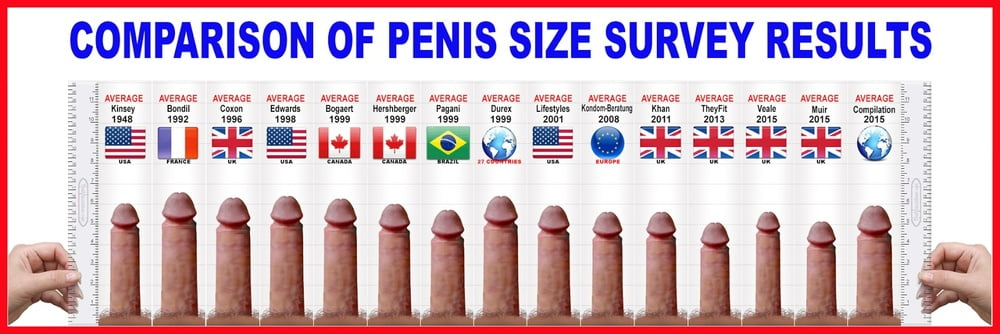 Penis Size Pity That Urlgalleries 1